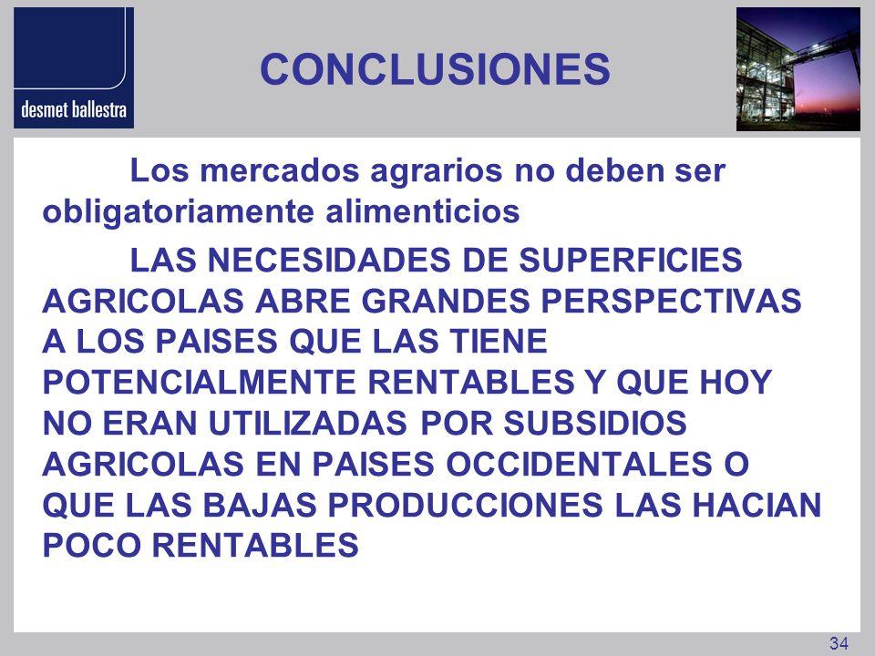 34 CONCLUSIONES Los mercados agrarios no deben ser obligatoriamente alimenticios LAS NECESIDADES DE SUPERFICIES AGRICOLAS ABRE GRANDES PERSPECTIVAS A