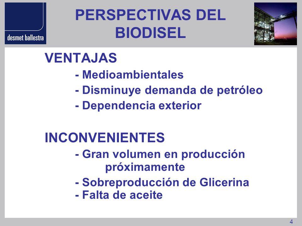 4 PERSPECTIVAS DEL BIODISEL VENTAJAS - Medioambientales - Disminuye demanda de petróleo - Dependencia exterior INCONVENIENTES - Gran volumen en produc