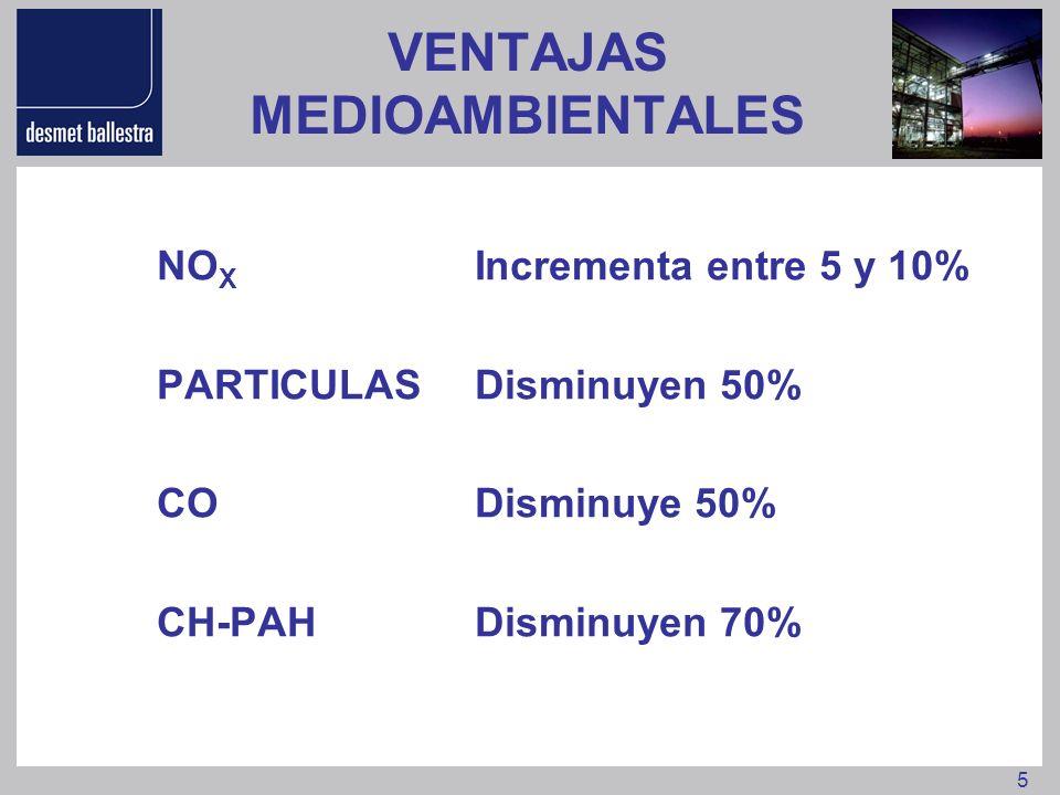 5 VENTAJAS MEDIOAMBIENTALES NO X Incrementa entre 5 y 10% PARTICULASDisminuyen 50% CODisminuye 50% CH-PAHDisminuyen 70%