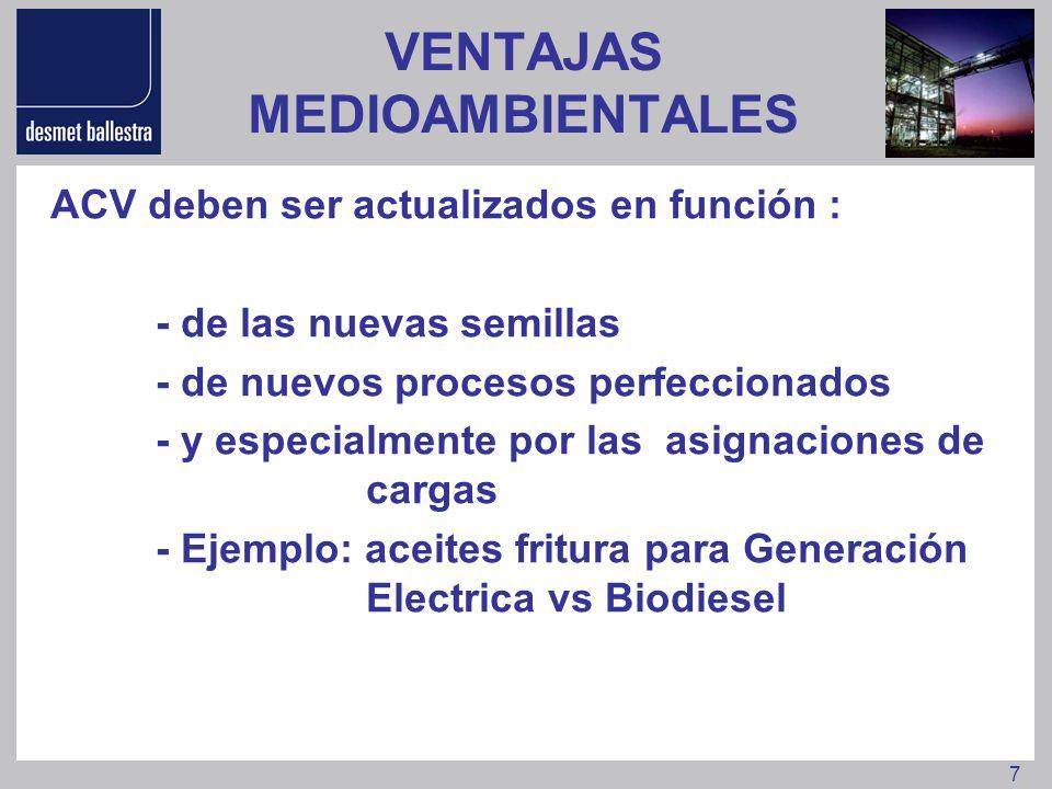 7 VENTAJAS MEDIOAMBIENTALES ACV deben ser actualizados en función : - de las nuevas semillas - de nuevos procesos perfeccionados - y especialmente por