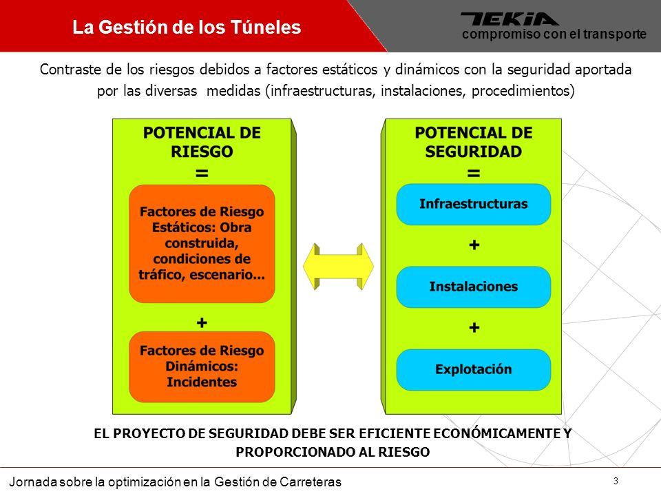 4 Jornada sobre la optimización en la Gestión de Carreteras compromiso con el transporte La Gestión de los Túneles INCIDENTES SITUACIONES DE RIESGO ESTRATEGIA DE SEGURIDAD PREVENCIÓNDETECCIÓNACTUACIÓN que permiten definir que se basa en alcanza al proyecto de Instalaciones de seguridad Obra civil básica e infraestructuras auxiliares de seguridad Procedimientos de explotación pueden desembocar en