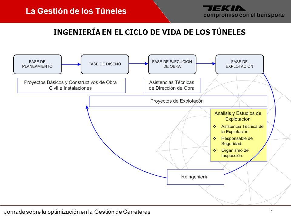 7 Jornada sobre la optimización en la Gestión de Carreteras compromiso con el transporte La Gestión de los Túneles INGENIERÍA EN EL CICLO DE VIDA DE L