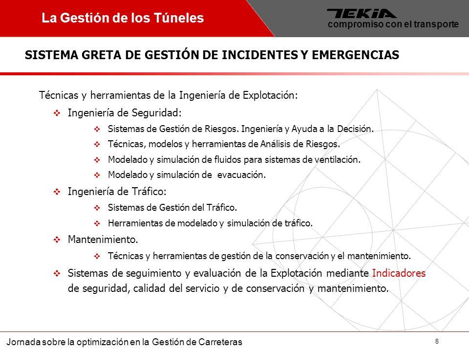 9 Jornada sobre la optimización en la Gestión de Carreteras compromiso con el transporte Módulos funcionales del Gestor de Incidentes: 1.