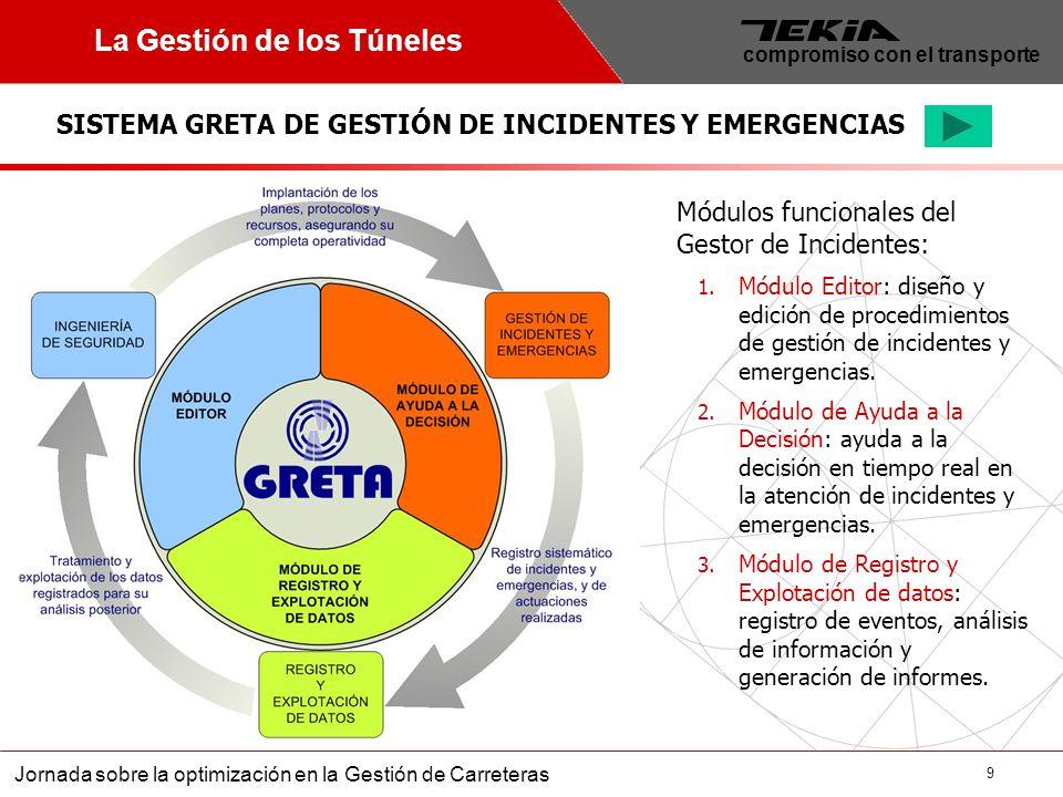 9 Jornada sobre la optimización en la Gestión de Carreteras compromiso con el transporte Módulos funcionales del Gestor de Incidentes: 1. Módulo Edito