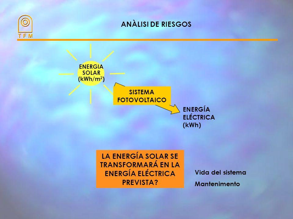 RADIACIÓN SOLAR EN LA PENÍNSULA IBÉRICA