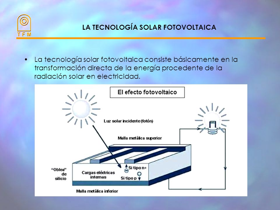 LA TECNOLOGÍA SOLAR FOTOVOLTAICA La tecnología solar fotovoltaica consiste básicamente en la transformación directa de la energía procedente de la radiación solar en electricidad.