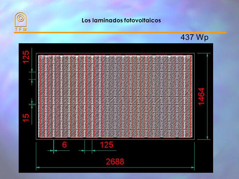Orientación/Inclinación del campo fotovoltaico Radiación solar anual en % sobre el óptimo (Barcelona) Vertical Inclinación Horizontal Oeste Orientació