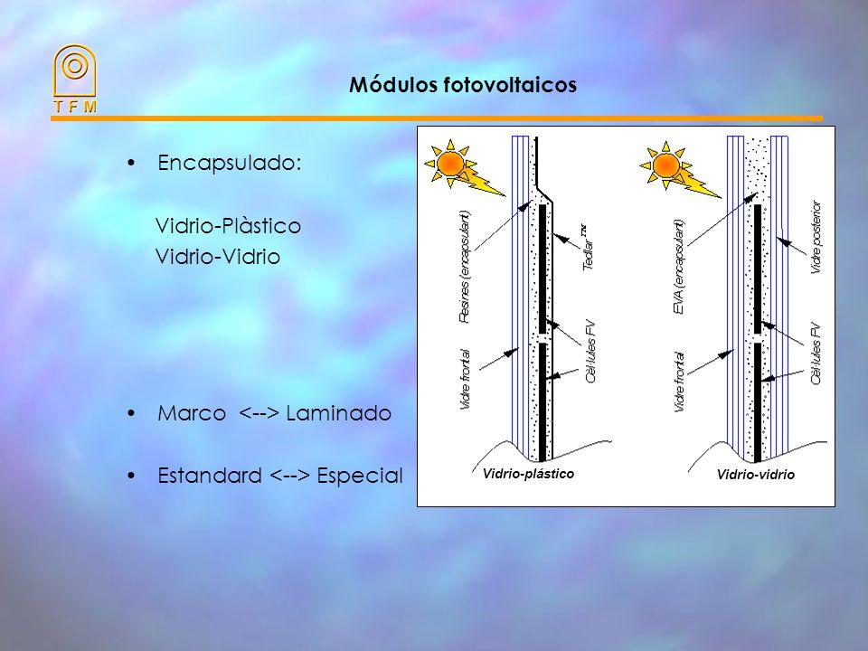 Módulos fotovoltaicos Encapsulado: Vidrio-Plàstico Vidrio-Vidrio Marco Laminado Estandard Especial Vidrio-plástico Vidrio-vidrio
