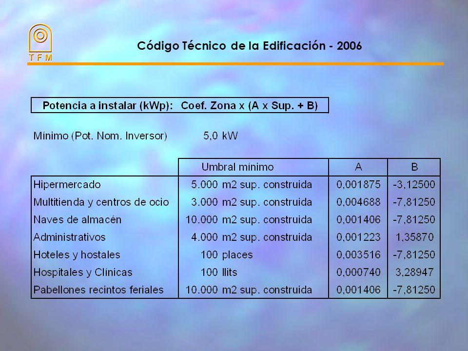 w w w. t f m.es w w w. t f m.es Miembro de: