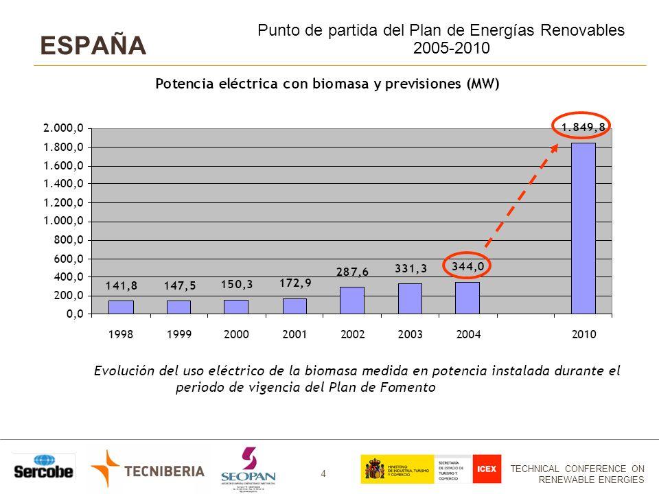 TECHNICAL CONFERENCE ON RENEWABLE ENERGIES 4 ESPAÑA Punto de partida del Plan de Energías Renovables 2005-2010