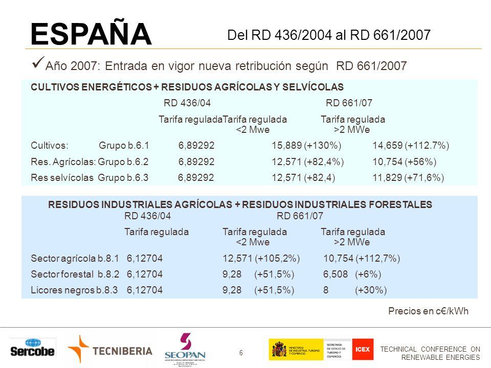 TECHNICAL CONFERENCE ON RENEWABLE ENERGIES 6 ESPAÑA Del RD 436/2004 al RD 661/2007 Año 2007: Entrada en vigor nueva retribución según RD 661/2007 CULTIVOS ENERGÉTICOS + RESIDUOS AGRÍCOLAS Y SELVÍCOLAS RD 436/04 RD 661/07 Tarifa reguladaTarifa reguladaTarifa regulada 2 MWe Cultivos: Grupo b.6.1 6,89292 15,889 (+130%) 14,659 (+112.7%) Res.