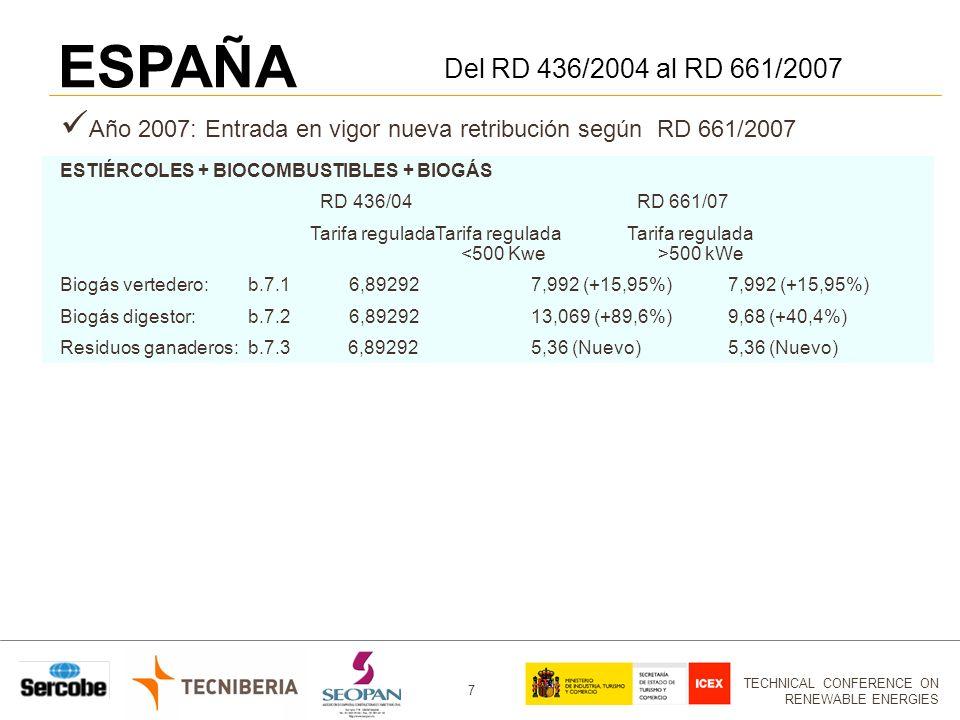 TECHNICAL CONFERENCE ON RENEWABLE ENERGIES 7 ESPAÑA Del RD 436/2004 al RD 661/2007 Año 2007: Entrada en vigor nueva retribución según RD 661/2007 ESTIÉRCOLES + BIOCOMBUSTIBLES + BIOGÁS RD 436/04 RD 661/07 Tarifa reguladaTarifa reguladaTarifa regulada 500 kWe Biogás vertedero: b.7.1 6,89292 7,992 (+15,95%) 7,992 (+15,95%) Biogás digestor: b.7.2 6,89292 13,069 (+89,6%) 9,68 (+40,4%) Residuos ganaderos: b.7.3 6,892925,36 (Nuevo) 5,36 (Nuevo)