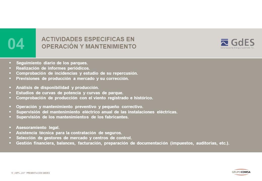 9   ABRIL 2007 PRESENTACIÓN GEDES ACTIVIDADES ESPECIFICAS EN OPERACIÓN Y MANTENIMIENTO 04 Análisis de disponibilidad y producción. Estudios de curvas