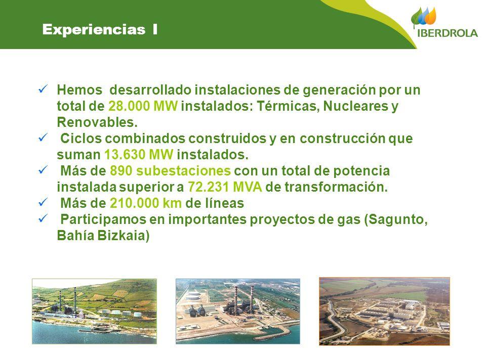 Experiencias I Hemos desarrollado instalaciones de generación por un total de 28.000 MW instalados: Térmicas, Nucleares y Renovables. Ciclos combinado