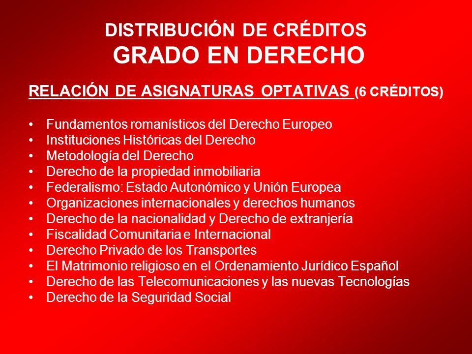 DISTRIBUCIÓN DE CRÉDITOS GRADO EN DERECHO RELACIÓN DE ASIGNATURAS OPTATIVAS (6 CRÉDITOS) Fundamentos romanísticos del Derecho Europeo Instituciones Hi