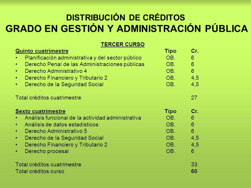 DISTRIBUCIÓN DE CRÉDITOS GRADO EN GESTIÓN Y ADMINISTRACIÓN PÚBLICA TERCER CURSO Quinto cuatrimestre Tipo Cr. Planificación administrativa y del sector