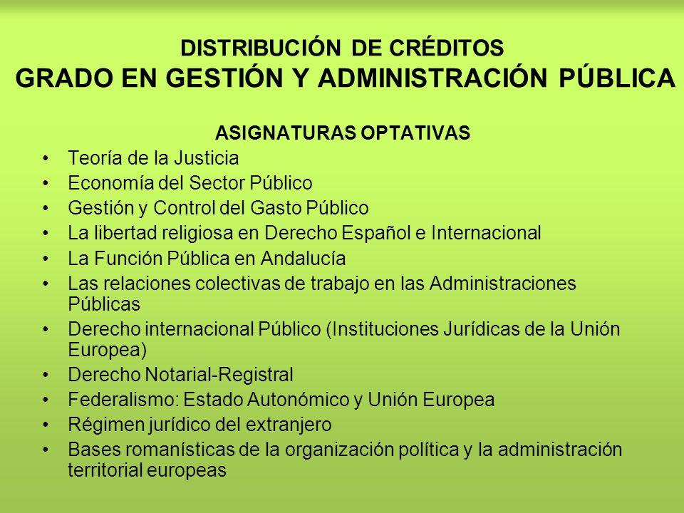DISTRIBUCIÓN DE CRÉDITOS GRADO EN GESTIÓN Y ADMINISTRACIÓN PÚBLICA ASIGNATURAS OPTATIVAS Teoría de la Justicia Economía del Sector Público Gestión y C