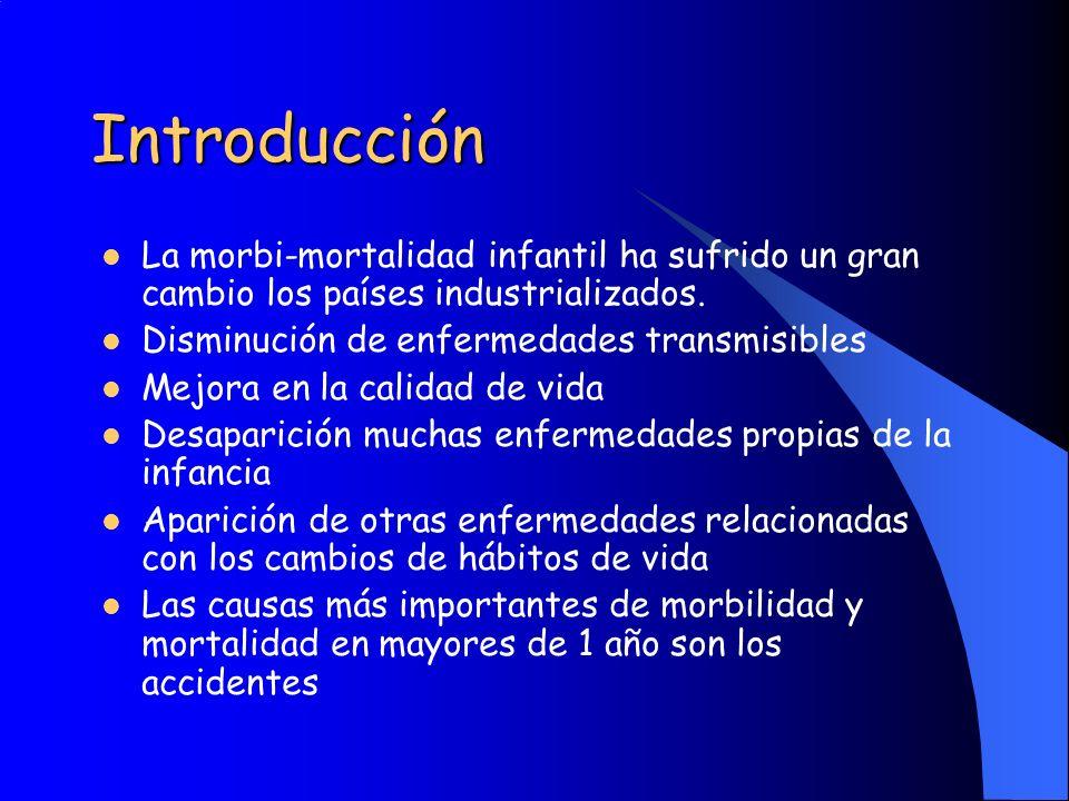 Introducción La morbi-mortalidad infantil ha sufrido un gran cambio los países industrializados. Disminución de enfermedades transmisibles Mejora en l