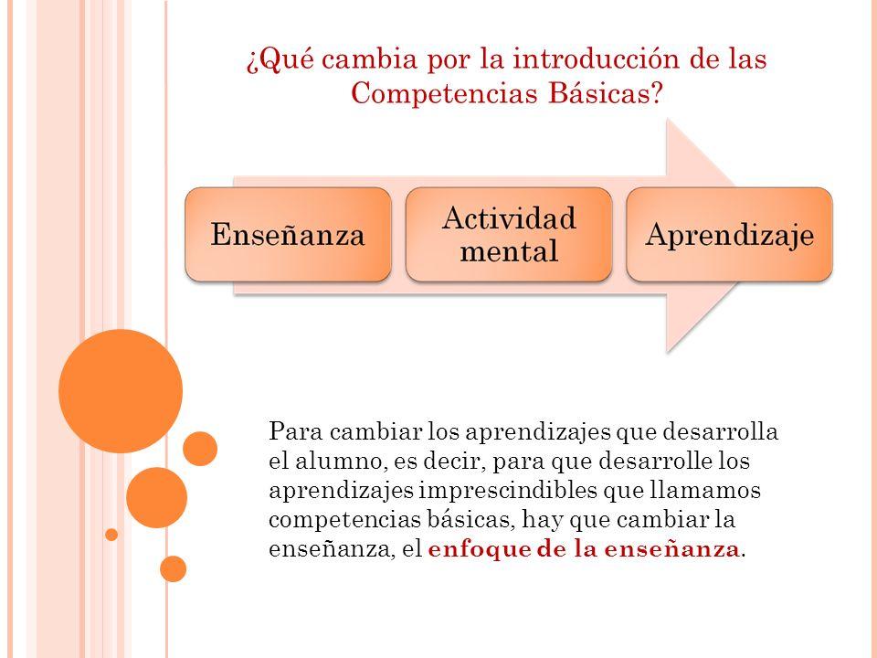 ¿Qué cambia por la introducción de las Competencias Básicas? Para cambiar los aprendizajes que desarrolla el alumno, es decir, para que desarrolle los