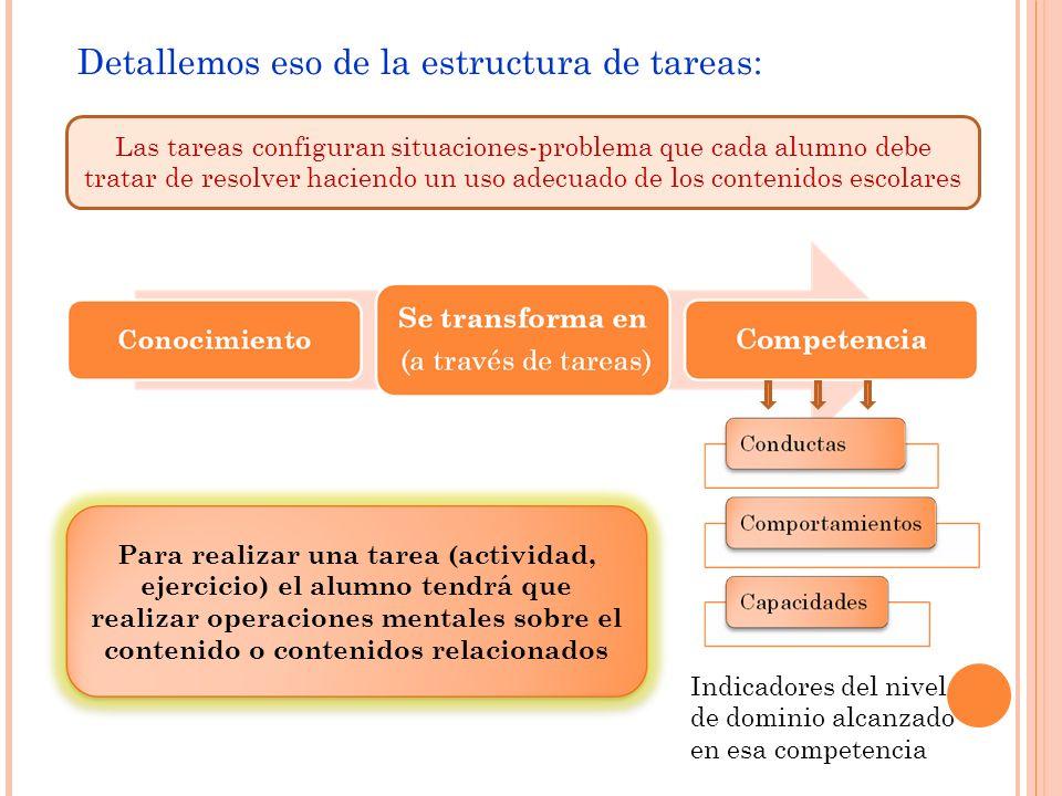 Detallemos eso de la estructura de tareas: Las tareas configuran situaciones-problema que cada alumno debe tratar de resolver haciendo un uso adecuado