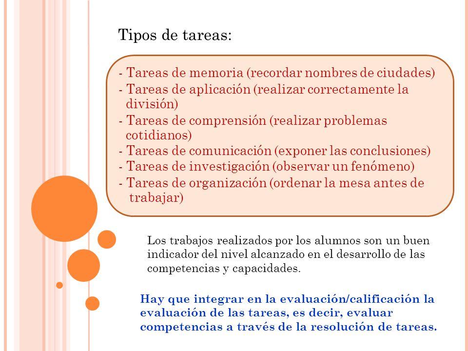 Tipos de tareas: - Tareas de memoria (recordar nombres de ciudades) - Tareas de aplicación (realizar correctamente la división) - Tareas de comprensió
