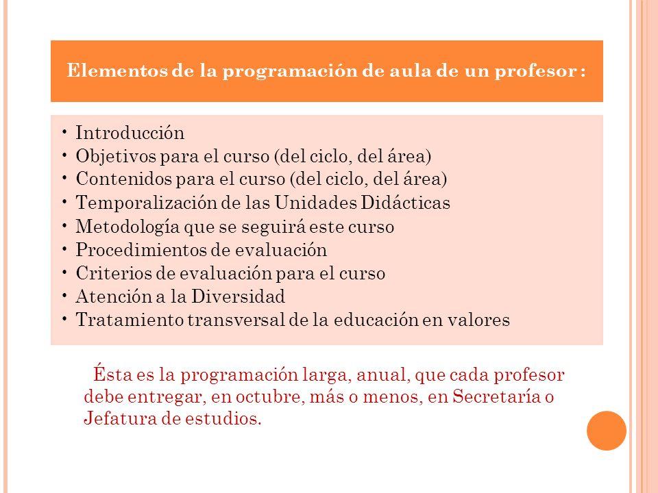 Elementos de la programación de aula de un profesor : Introducción Objetivos para el curso (del ciclo, del área) Contenidos para el curso (del ciclo,