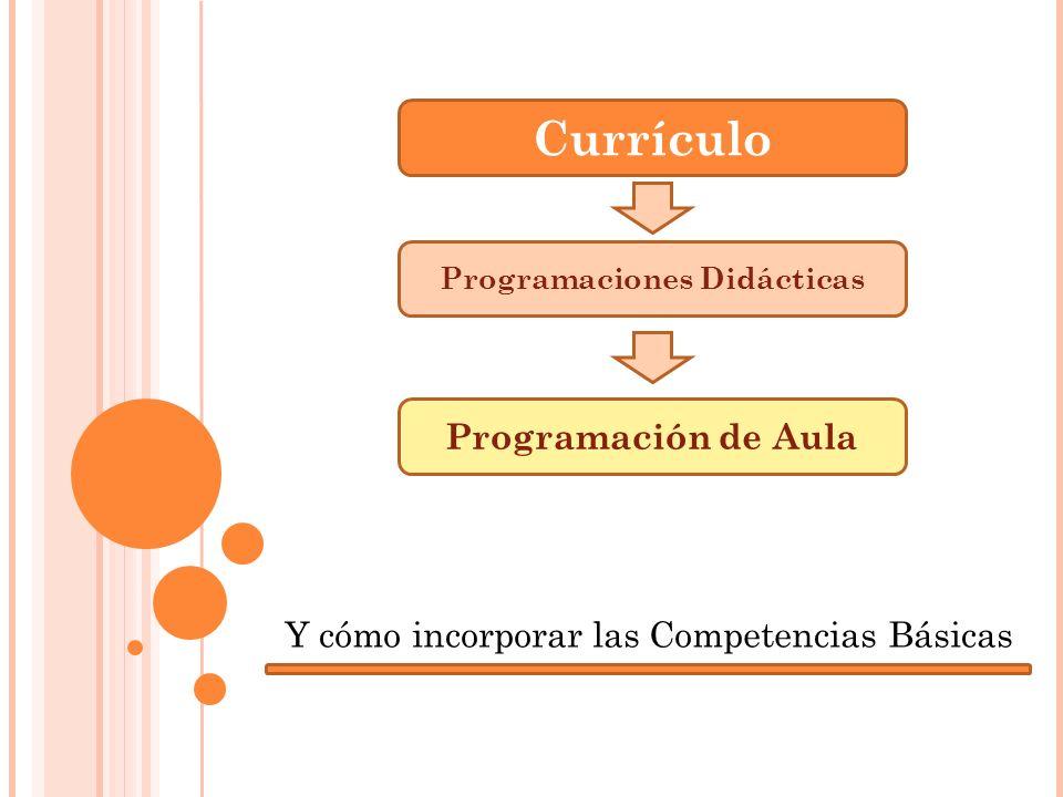 Currículo Programaciones Didácticas Programación de Aula Y cómo incorporar las Competencias Básicas