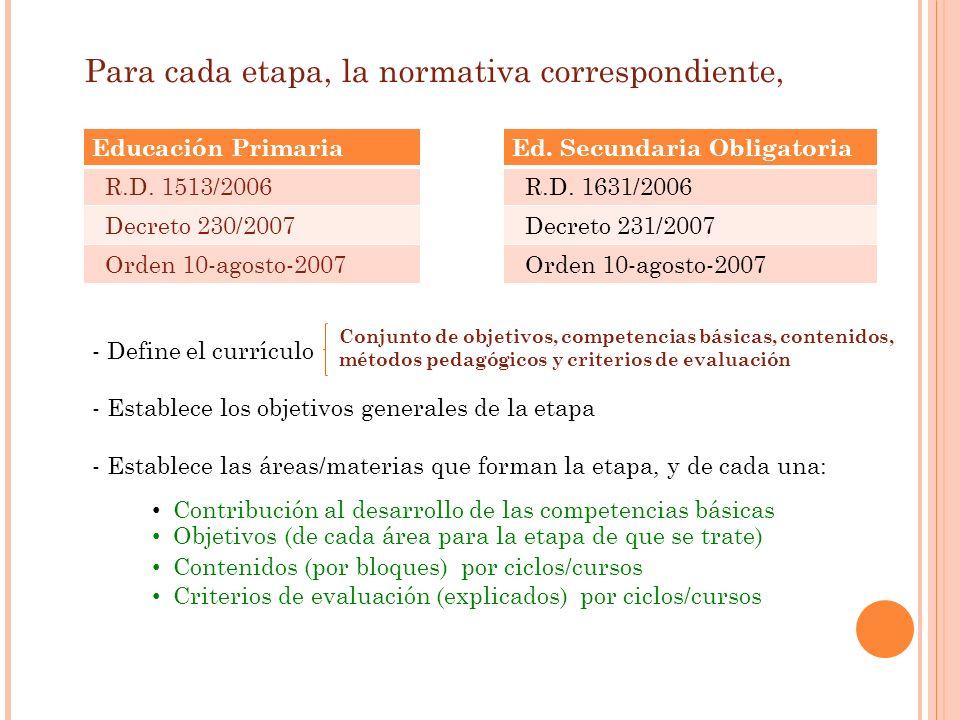 Para cada etapa, la normativa correspondiente, Educación Primaria R.D. 1513/2006 Decreto 230/2007 Orden 10-agosto-2007 Ed. Secundaria Obligatoria R.D.