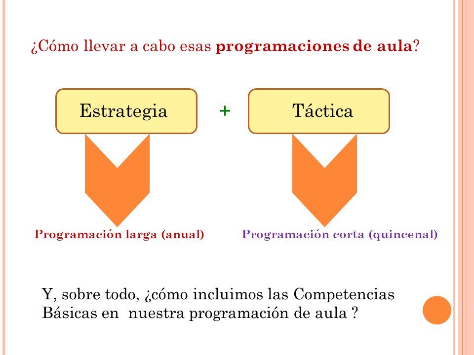 ¿Cómo llevar a cabo esas programaciones de aula ? Estrategia + Táctica Programación larga (anual) Programación corta (quincenal) Y, sobre todo, ¿cómo