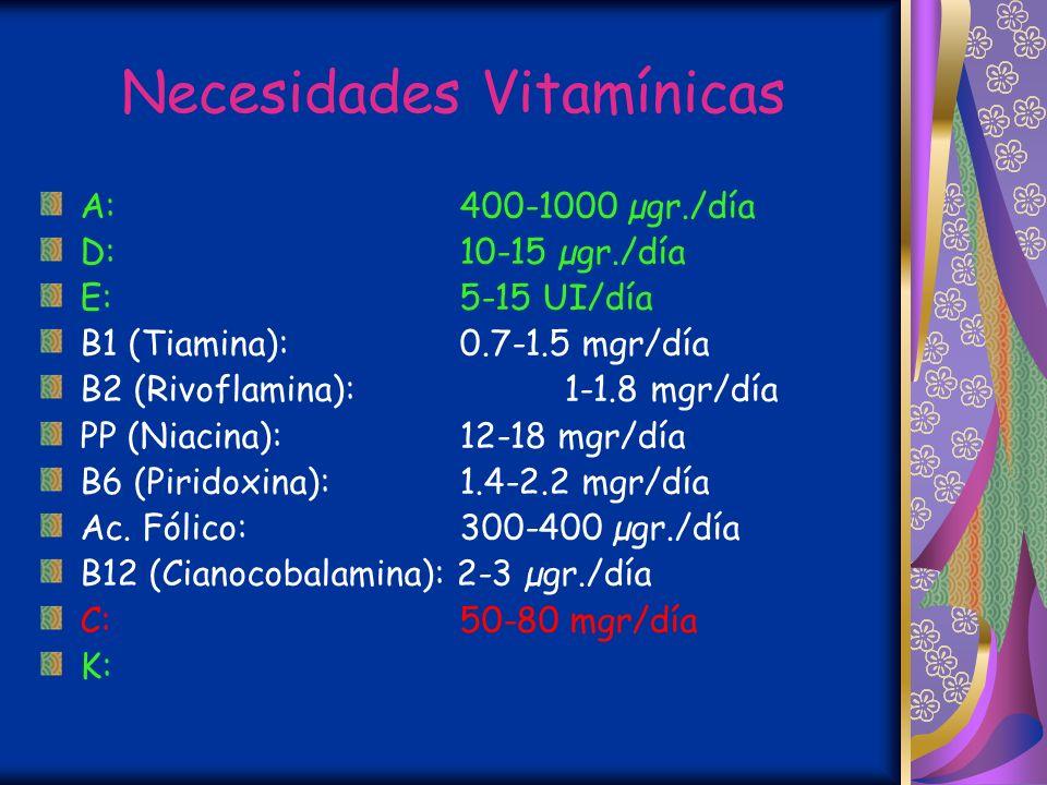 Necesidades Minerales Ca: 600-1000 mgr./día Mg: 100-350 mgr./día Fe: 10-18 mgr./día I:0.07-0.14 mgr/día P Na:3-5 grs./día Zn:6-15 mgr./día Fl
