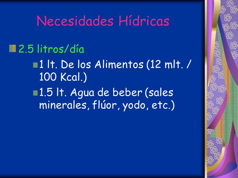 Necesidades Vitamínicas A:400-1000 µgr./día D:10-15 µgr./día E:5-15 UI/día B1 (Tiamina):0.7-1.5 mgr/día B2 (Rivoflamina):1-1.8 mgr/día PP (Niacina):12