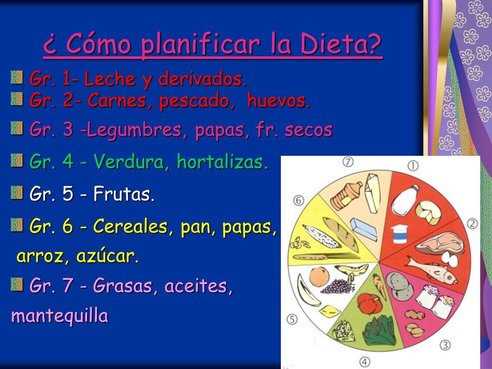 Características de la Dieta II. La bebida más recomendable es el agua e infusiones sin azúcar. Control del consumo de grasas para evitar problemas car