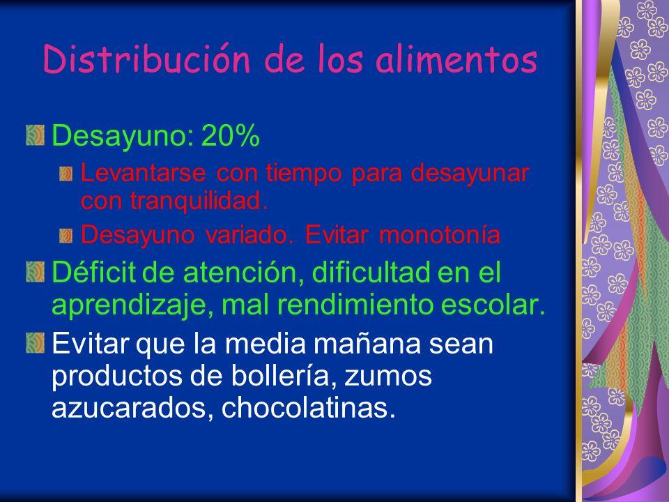 Distribución de los alimentos Desayuno: 20% Media mañana: 5-10% Comida: 40% Merienda: 5-10% Cena: 30%