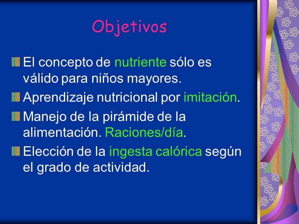 Alimentación del adolescente edad del estirón Es la edad del estirón, alcanzando casi la talla definitiva. máximo ejercicio. Se realiza el máximo ejer