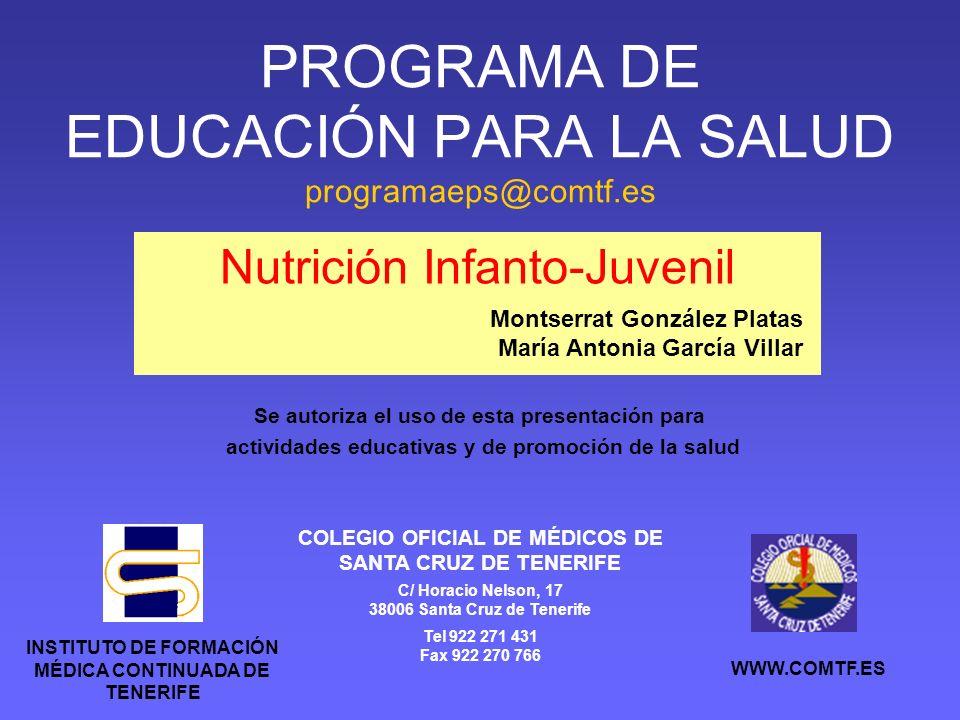 Objetivos El concepto de nutriente sólo es válido para niños mayores. Aprendizaje nutricional por imitación. Manejo de la pirámide de la alimentación.