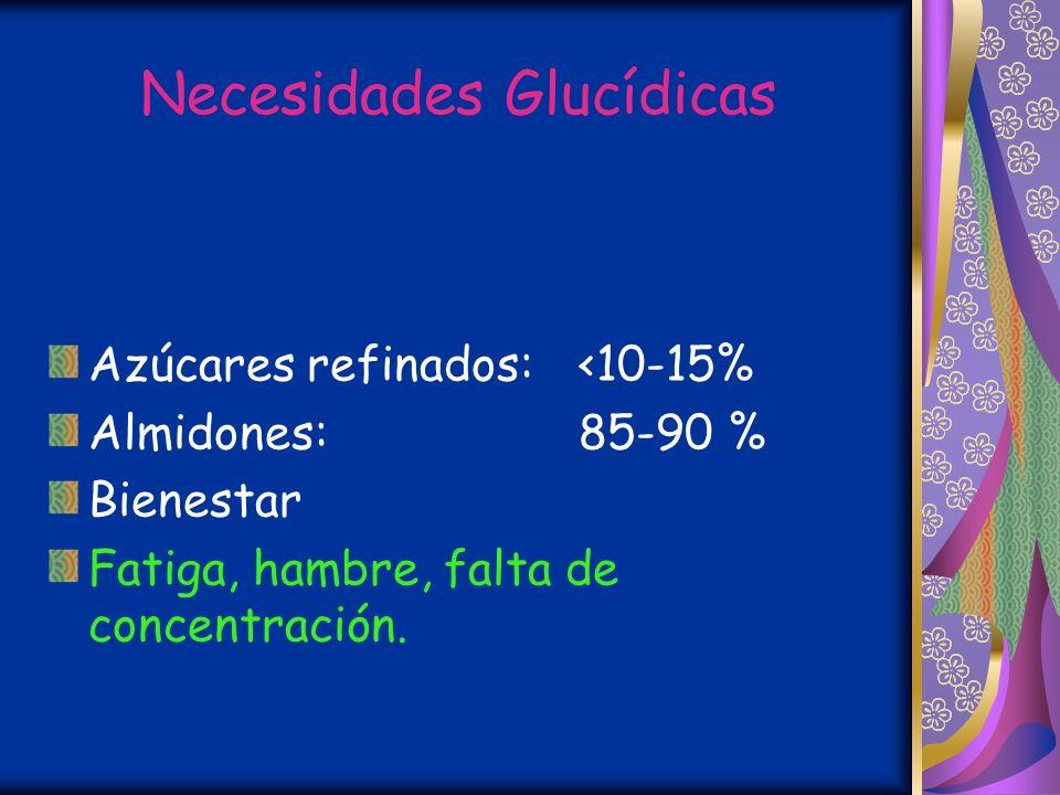 Necesidades Glucídicas Azúcares refinados:<10-15% Almidones:85-90 % Bienestar Fatiga, hambre, falta de concentración.