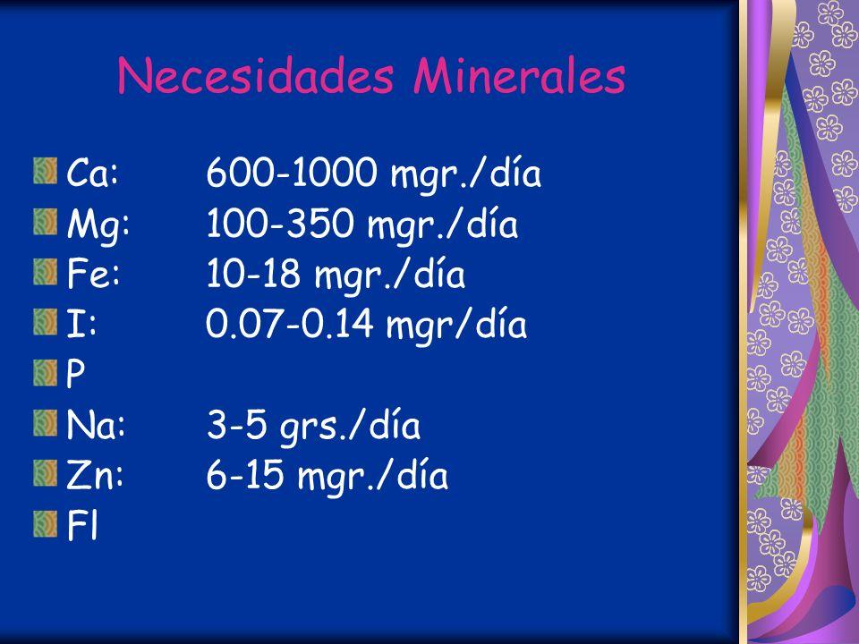 Necesidades Lipídicas Alimentos ricos en AC. Gr. SATURADOS: Alimentos ricos en AC. Gr. SATURADOS: mantequilla, queso curado, aceite de palma y coco, c