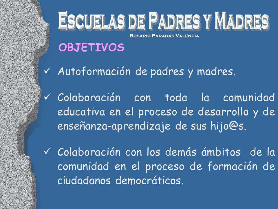 OBJETIVOS Autoformación de padres y madres. Colaboración con toda la comunidad educativa en el proceso de desarrollo y de enseñanza-aprendizaje de sus