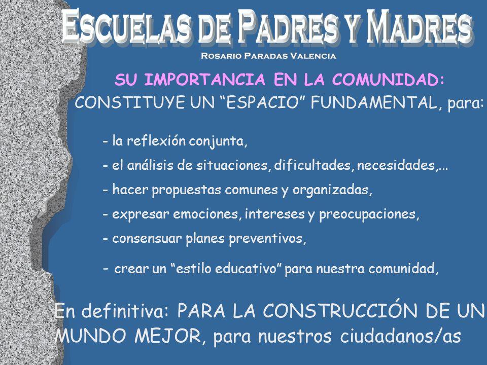Modelo INFORMATIVO Modelo INSTRUCTIVO o FORMATIVO Modelo SOCIAL o COMUNITARIO MODELO C.E.P. MODELOS
