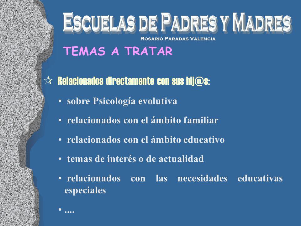 ¶ Relacionados directamente con sus hij@s: sobre Psicología evolutiva relacionados con el ámbito familiar relacionados con el ámbito educativo temas d