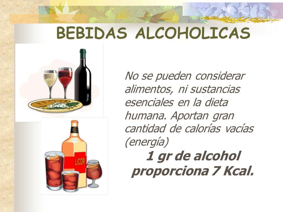 BEBIDAS ALCOHOLICAS No se pueden considerar alimentos, ni sustancias esenciales en la dieta humana. Aportan gran cantidad de calorías vacías (energía)