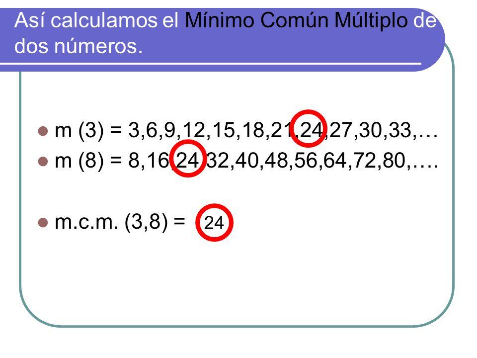 Así calculamos el Mínimo Común Múltiplo de dos números. m (3) = 3,6,9,12,15,18,21,24,27,30,33,… m (8) = 8,16,24,32,40,48,56,64,72,80,…. m.c.m. (3,8) =
