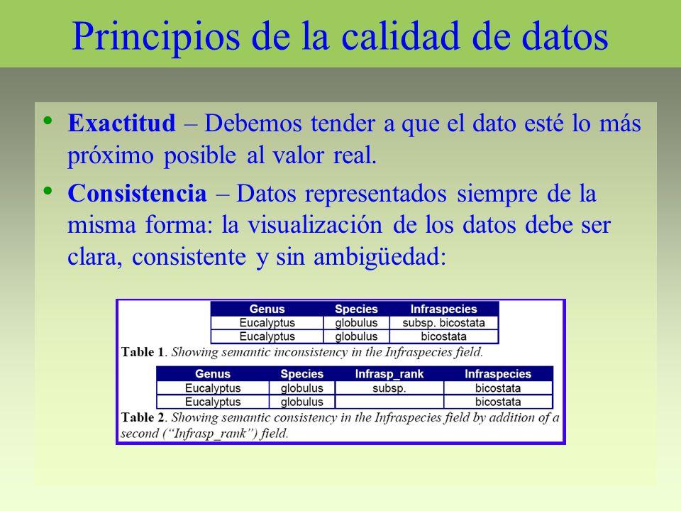 Principios de la calidad de datos Exactitud – Debemos tender a que el dato esté lo más próximo posible al valor real. Consistencia – Datos representad