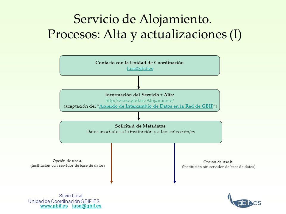 Silvia Lusa Unidad de Coordinación GBIF-ES www.gbif.es lusa@gbif.es www.gbif.eslusa@gbif.es Servicio de Alojamiento. Procesos: Alta y actualizaciones