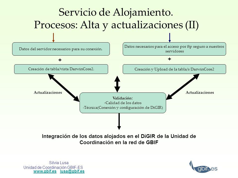 Silvia Lusa Unidad de Coordinación GBIF-ES www.gbif.es lusa@gbif.es www.gbif.eslusa@gbif.es Servicio de Alojamiento.