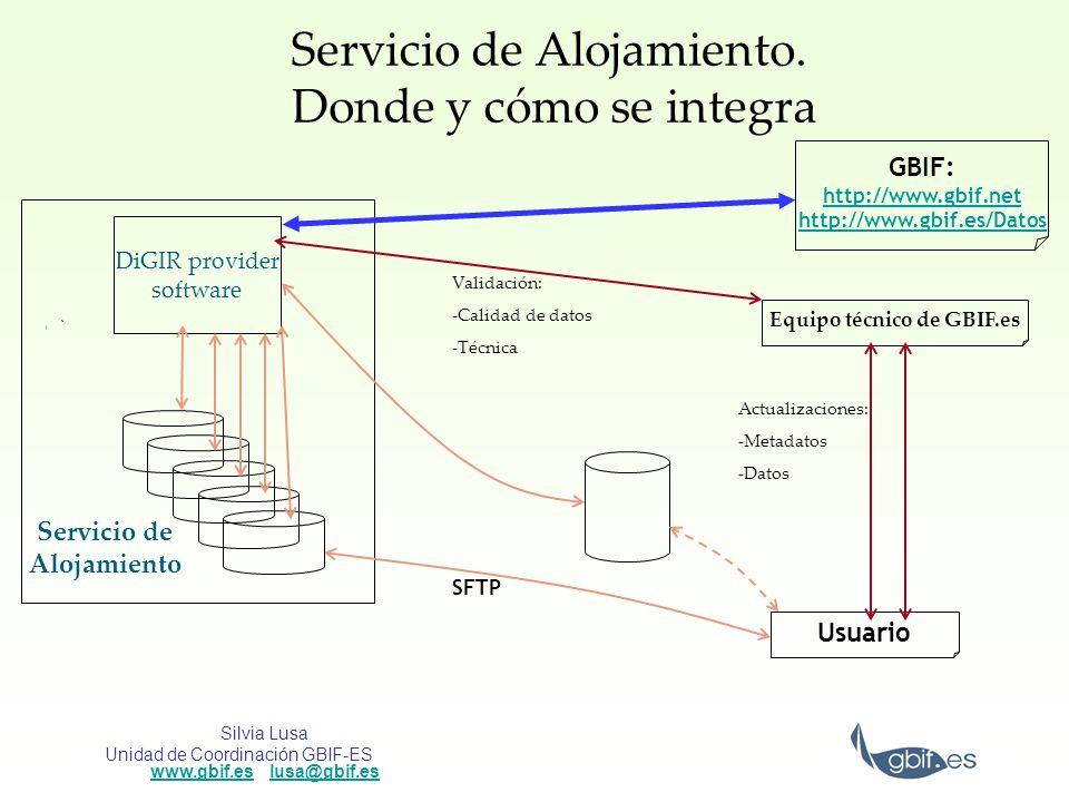 Silvia Lusa Unidad de Coordinación GBIF-ES www.gbif.es lusa@gbif.es www.gbif.eslusa@gbif.es Servicio de Alojamiento. Donde y cómo se integra DiGIR pro