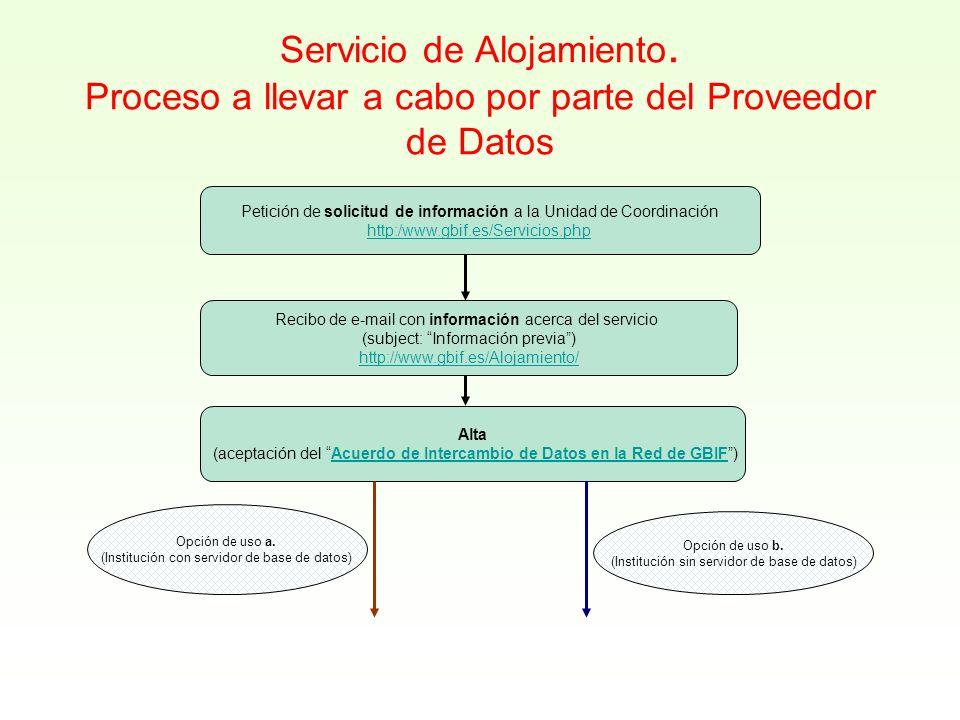 Servicio de Alojamiento. Proceso a llevar a cabo por parte del Proveedor de Datos Petición de solicitud de información a la Unidad de Coordinación htt