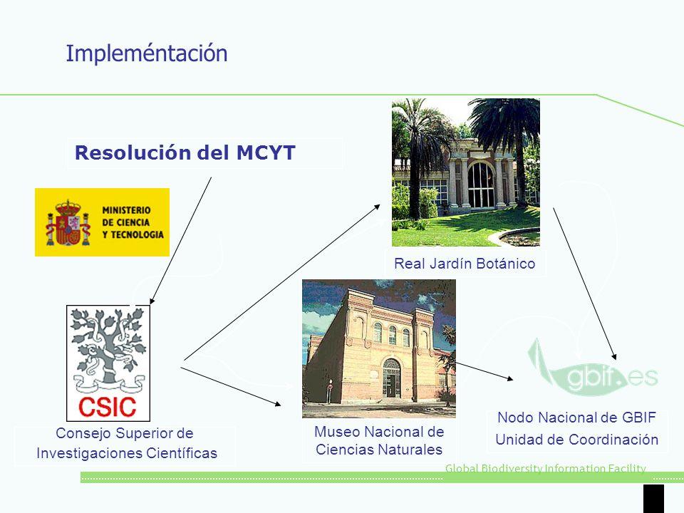 Global Biodiversity Information Facility Museo Nacional de Ciencias Naturales Real Jardín Botánico Resolución del MCYT Consejo Superior de Investigaciones Científicas Nodo Nacional de GBIF Unidad de Coordinación Impleméntación