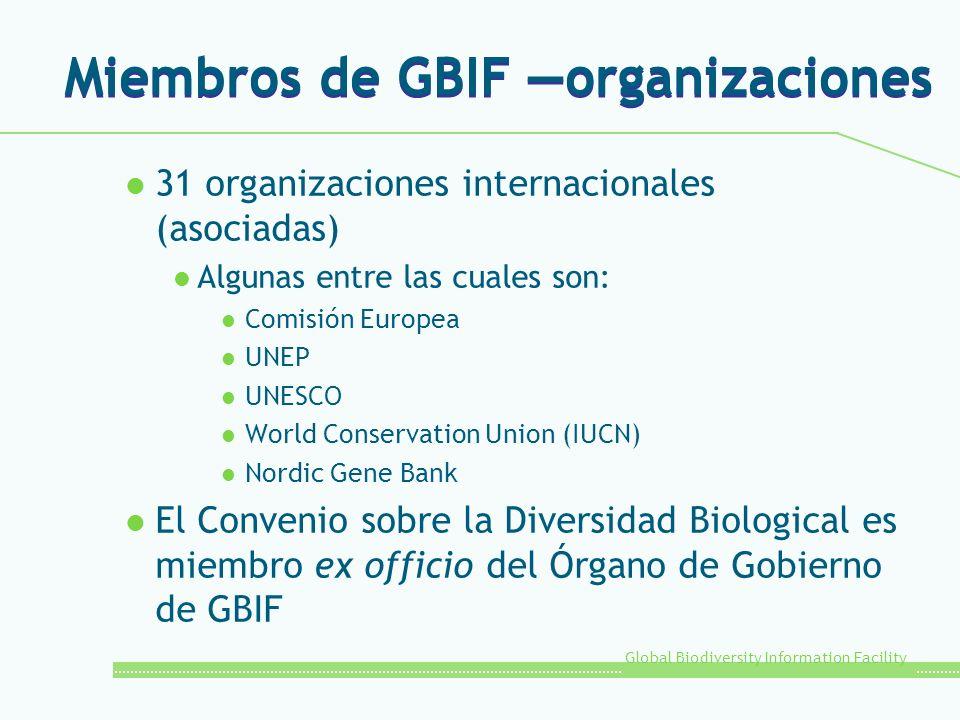 Global Biodiversity Information Facility Miembros de GBIF organizaciones l 31 organizaciones internacionales (asociadas) l Algunas entre las cuales son: l Comisión Europea l UNEP l UNESCO l World Conservation Union (IUCN) l Nordic Gene Bank l El Convenio sobre la Diversidad Biological es miembro ex officio del Órgano de Gobierno de GBIF