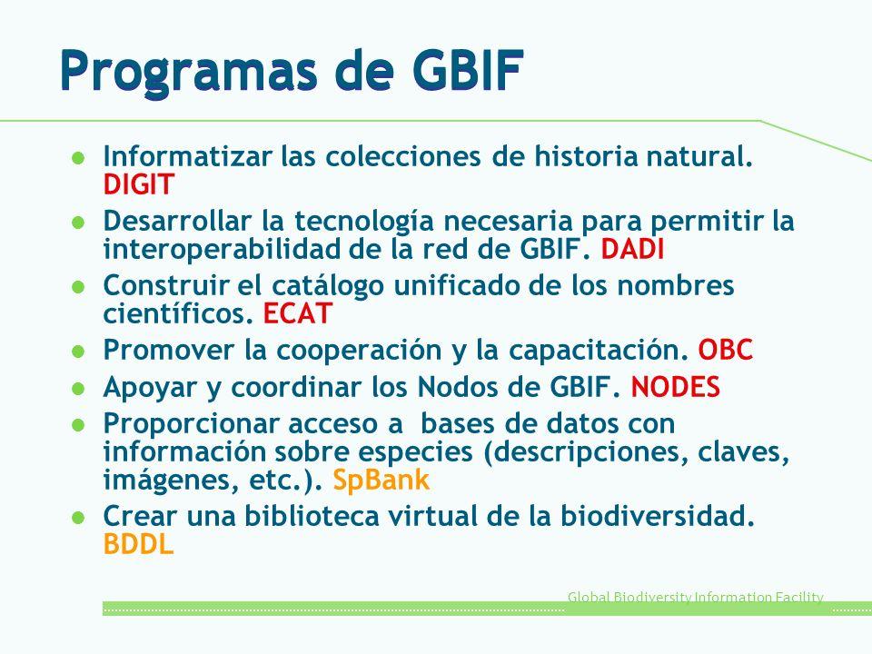 Global Biodiversity Information Facility Programas de GBIF l Informatizar las colecciones de historia natural.
